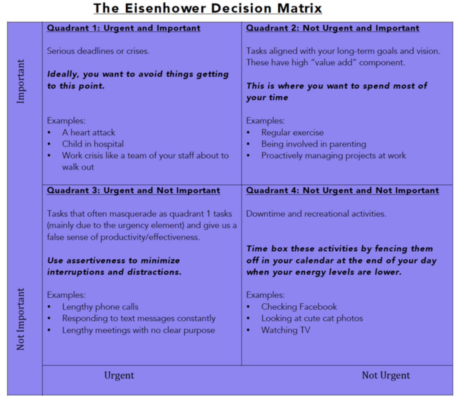 Eisenhower-decision-matrix